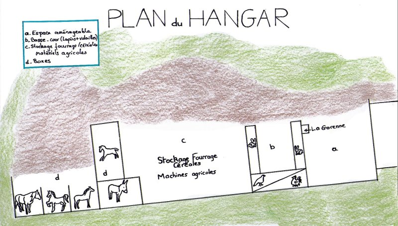 Hangar for Plan de hangar